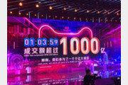 中 광군제, 64분 만에 '1000억 위안 매출' 돌파…기록 경신