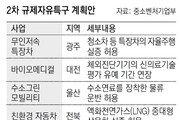 광주에 무인 청소차… 경남엔 원격조종 배