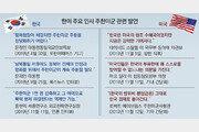 """주한미군 감축 현실화 우려 확산 """"본토 병력 순환배치 중단할수도"""""""