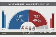 """'자사고·특목고→일반고 전환' 교육부 결정…국민 51% """"긍정적"""""""