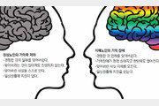 자신의 기억력 장애현상을 소화기 질환 때문이라고 우긴 영조
