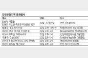 [인천판/문화가]강보라 개인전 '강원도 고성군 죽왕면 곡실평길 330' 外