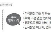 """""""공무원증 밥값 결제"""" 혁신賞 준 정부"""