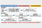 부산 7번 확진자 동선 정보 공개…찜질방, 식당 등 이용