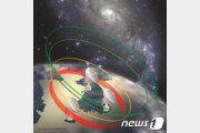 우주전파 수신하는 '초소형 3채널 수신기' 이탈리아에 수출