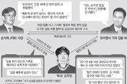 """조주빈 """"손석희에 김웅 뒤 삼성 있다고 해… 사실 아니었다"""""""