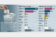 """""""지역구 민주당 찍을것"""" 38%… """"비례는 미래한국당"""" 21.8%"""