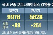 국내확진 1만, 세계 100만 육박… 고민 커진 '거리두기'