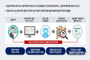 """""""열 나나요? 전 AI입니다"""" …서울시,  'AI 모니터링 콜시스템' 도입"""