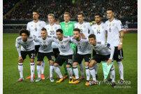 '신선 식품 반입 금지' 독일 대표팀, 발등에 불