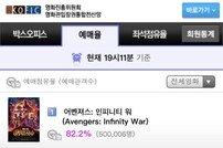 '어벤져스: 인피니티 워' 사전 예매량 50만장 돌파… 최강 화력