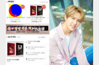 [DA:차트] 김동한, 첫 솔로 앨범 예약 판매 1위…저력 과시
