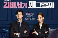 [DA:차트] '김비서' 박서준♥박민영, 2주 연속 화제성 석권