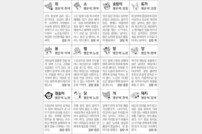 [스포츠동아 오늘의 운세] 2018년 6월 20일 수요일 (음력 5월 7일)
