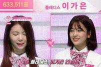 [DA:리뷰] '프로듀스48' 순위발표식…1등 이가은-2등 안유진-사쿠라 4등 (종합)