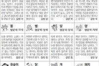 [스포츠동아 오늘의 운세] 2018년 8월 21일 화요일 (음력 7월 11일)