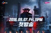 [DA:차트] '쇼미더머니777' 화제성 점수 하락에도 2주 연속 1위