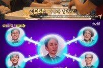 '알쓸신잡3' 유희열, 질문 하나 했다가 침묵 선언