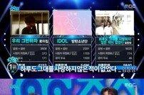 [DA:리뷰] '쇼음악중심' 임창정 1위…유리·소유·아이콘 컴백 (종합)