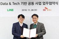 SK플래닛, 라인플러스와 업무 협약