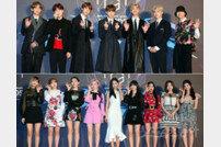 [DA:차트] BTS·트와이스, 올해의 가수…블랙핑크 '뚜두뚜두' 올해의 노래