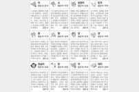 [스포츠동아 오늘의 운세] 2018년 12월 18일 화요일 (음력 11월 12일)