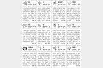 [스포츠동아 오늘의 운세] 2018년 12월 19일 수요일 (음력 11월 13일)
