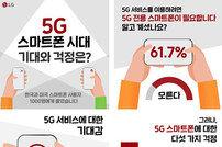 5G폰 출시 눈앞…가장 큰 우려는 '배터리'