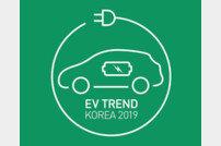 EV 트렌드 코리아, 5월2일 코엑스서 개최