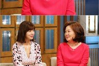 "[DA:클립] '해투4' 김해숙 ""연기 인생 첫 뽀뽀 상대=유해진"""