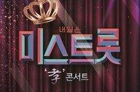 [DA:차트] '미스트롯' 송가인·홍자 반전 준결승전, 2주 연속 화제성 1위