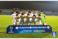 U-17 축구대표팀, U-17 월드컵 대비 독일 전지훈련 명단 발표