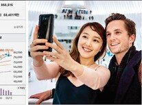 전 부문 영업이익 증가 기대, 스마트폰 G6 매출 관건
