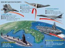 美 전략무기 한반도 상시 순환배치…北도발땐 즉시응징