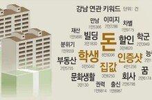 """지금의 민심은 """"강남=성공, 부러움"""""""
