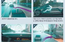 운전중 꾸벅꾸벅… 車가 알아채고 갓길에 스스로 멈춰