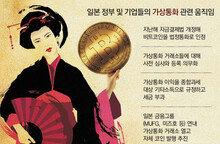 """日 """"가상통화 선점해 디지털 금융 주도"""""""