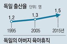 """""""週 28시간 근로"""" 獨금속노조 '워라밸' 쟁취하다"""