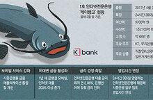 케이뱅크 '메기효과'… 시중銀들 앱 고치고 금리 경쟁