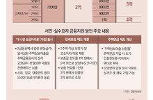맞벌이 신혼 '보금자리론' 소득요건 7000만원→8500만원 완화