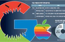 """""""수수료 갑질 못참아""""… 구글-애플에 반기 들다"""