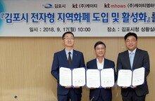김포시, 블록체인 기반 지역화폐 발행…2019년 상반기