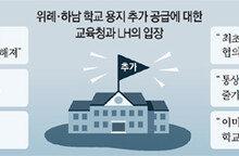 수도권 신도시 학교용지 싸고 갈등… 분양 잇따라 미뤄져