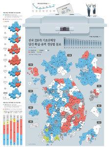 전국 투표율 60.2%… 전국 226개 기초단체장, 당선 확실-유력 정당별 분포