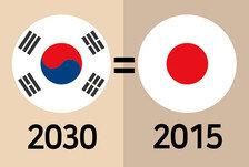 2030년 한국은 2015년의 일본이다?