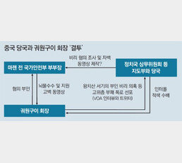 """""""부패폭로 핵폭탄 투하""""… 中재벌, 당국과 전면전"""