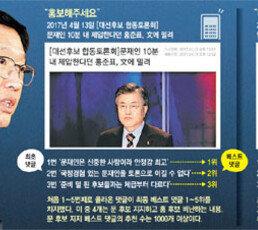 [단독]김경수, 드루킹에 홍보 요청한 기사는 '홍준표, 문재인에 밀려'