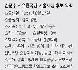 """""""서울, 지난 7년간 쇠락… 개발 규제 풀어 스카이라인 바꿀 것"""""""