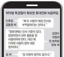 """[단독]""""靑 인사기준에 부적합… 김경수 뜻""""… 前보좌관, 드루킹과 2월께 통화"""