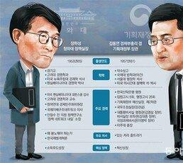 """장하성, '경제 투톱' 표현에 불쾌감… 김동연 """"張실장은 스태프"""""""